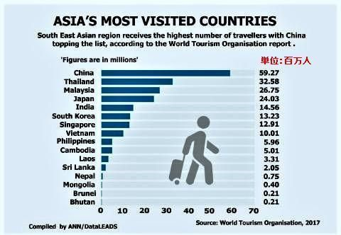 pict-pict-Asia's Most Visited Countries.jpg
