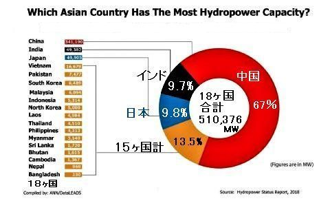 pict-Hydropower Status Report,.jpg